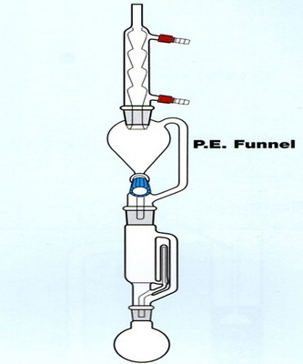Supercritical Fluid Extraction (SFE) Systems : Waters
